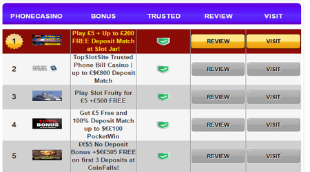 online casino pay sms